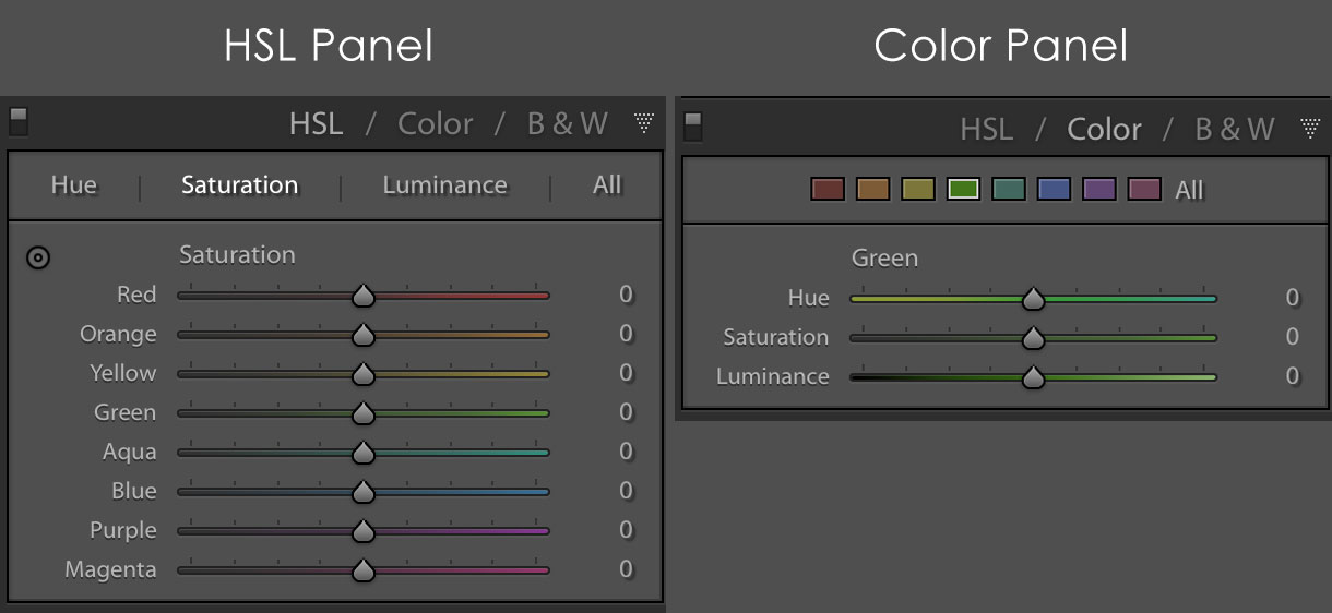 hsl color panel lightroom