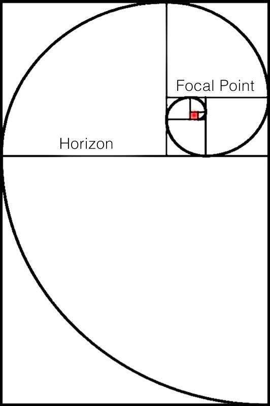 golden spiral composition