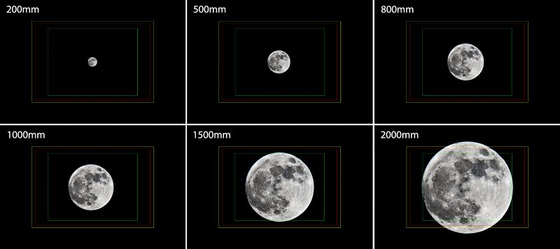 Comparison of the size of the Moon at different focal lengths.