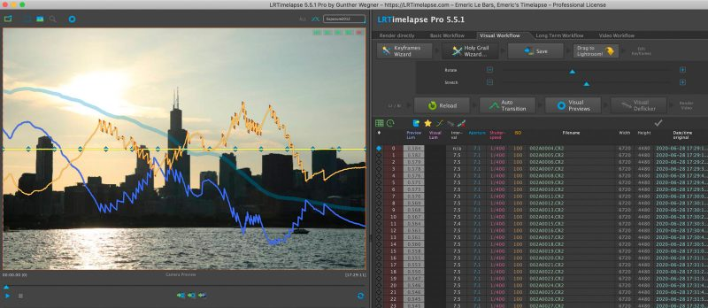 Lightroom Timelapse editing wizard with curves
