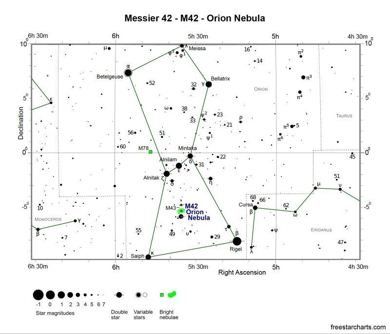 Star Map Orion Nebula