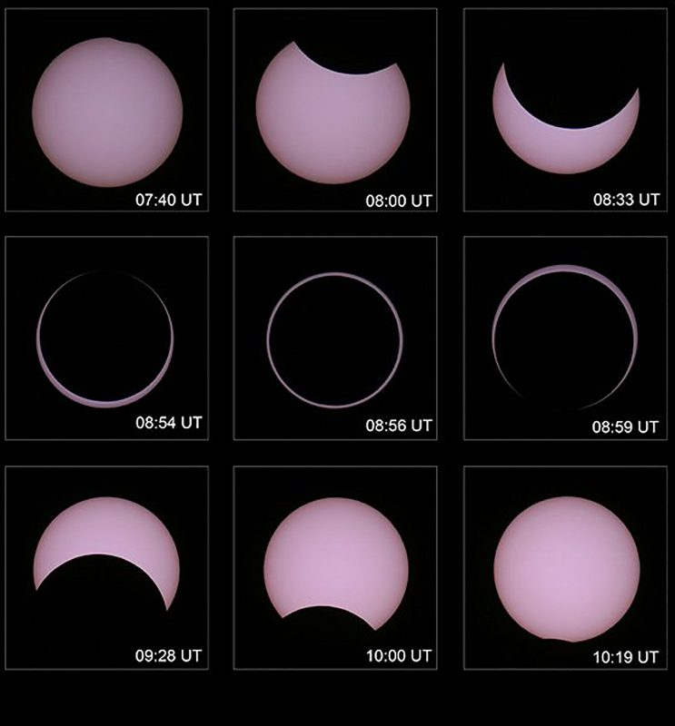 The evolution of the annular solar eclipse